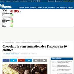 Chocolat : la consommation des Français en 10 chiffres