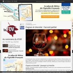 Cognac et chocolat : l'accord parfait