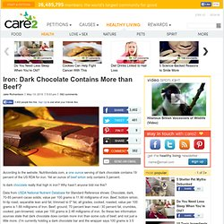 Iron: Dark Chocolate Contains More than Beef?