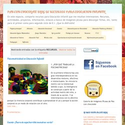 PAN CON CHOCOLATE BLOG DE RECURSOS PARA EDUCACION INFANTIL: RECURSOS