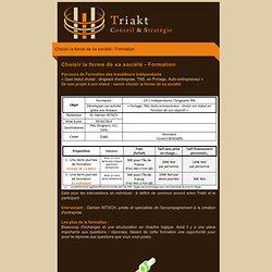 Choisir une forme de société - Site de Triakt création d'entreprises