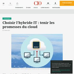Choisir l'hybride IT : tenir les promesses du cloud
