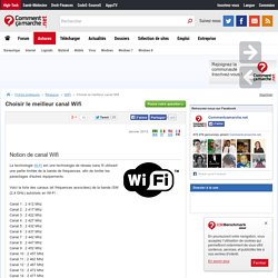 Choisir le meilleur canal Wifi