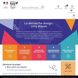 Choisir une méthode de design - Comment Faire, la boite à outils de la DITP