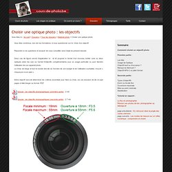 Choisir une optique photo : les objectifs