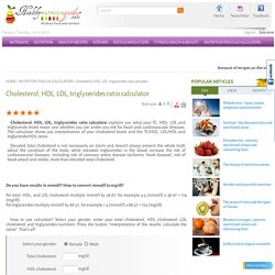 Cholesterol, HDL, LDL, triglycerides ratio calculator - healthynutritionguide.info