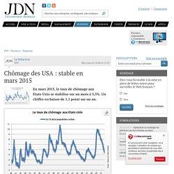Chômage des USA : stabilité en novembre