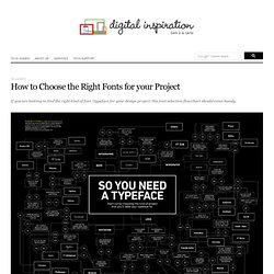 How to Choose the Right Fonts for your Design Project - A Flowchart