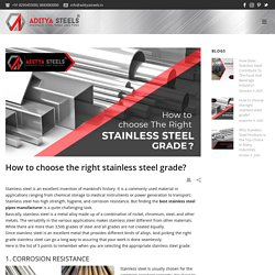 How to choose the right stainless steel grade?