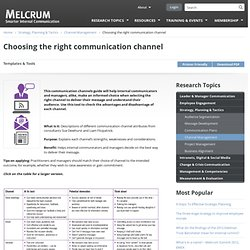 Choosing the right communication channel