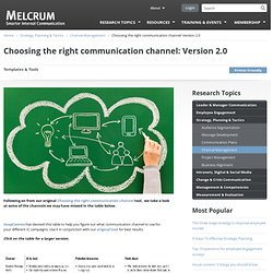 Choosing the right communication channel: Version 2.0