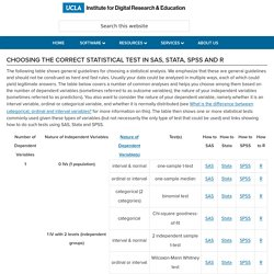 Choosing the Correct Statistical Test in SAS, Stata, SPSS and R