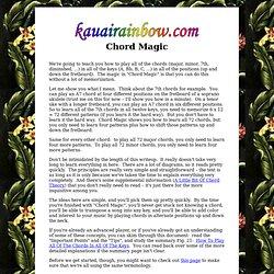 Chord Magic page 1
