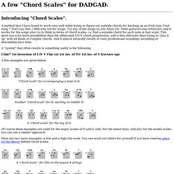 """Chord Scales"" for DADGAD"