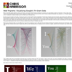 Chris Harrison - Web Trigrams Visualization