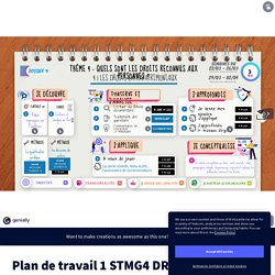 Plan de travail DROIT Chap.9 by christelle.coucuret on Genially