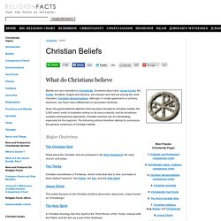 Christian Beliefs - Religion Facts