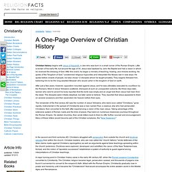 Overview of Christian History