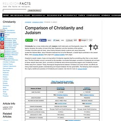 comparative essay christianity judaism