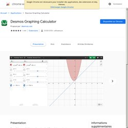 Интернет-магазин Chrome - Graphing Calculator by Desmos.com