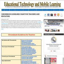 Chromebook Guidelines Chart for Teachers and Educators