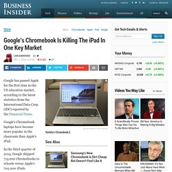 Google Chromebooks Outsell iPads For Education