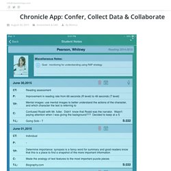 Chronicle App: Confer, Collect Data & Collaborate