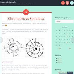 Chronodex vs Spiraldex