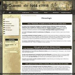 Chronologie (1914-1918)