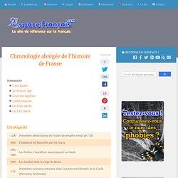 Chronologie abrégée de l'histoire de France