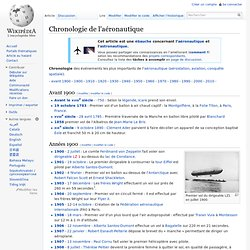 Chronologie de l'aéronautique