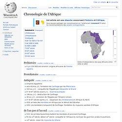 Chronologie de l'Afrique