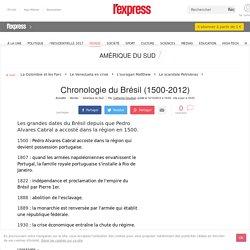 Chronologie du Brésil (1500-2012)