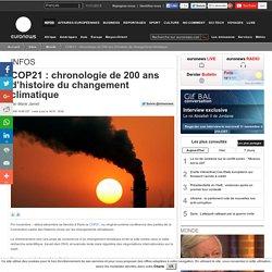COP21: chronologie de 200 ans d'histoire du changement climatique