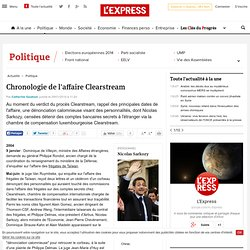 Chronologie de l'affaire Clearstream
