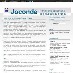 Chronologie de la base et du site Joconde