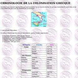 Chronologie de la colonisation grecque
