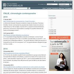 ITALIE, chronologie contemporaine