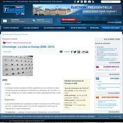 Chronologie : La crise en Europe (2008 - 2013)