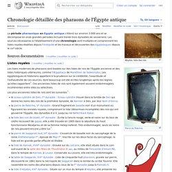 Chronologie détaillée des pharaons de l'Égypte antique