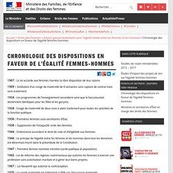 Chronologie des dispositions en faveur de l'égalité des femmes et des hommes – Ministère des Familles, de l'Enfance et des Droits des femmes