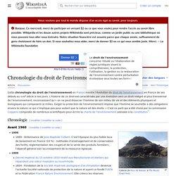 Chronologie du droit de l'environnement en France