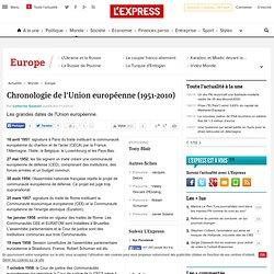 Chronologie de l'Union européenne (1951-2010)