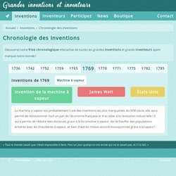 Chronologie des grandes inventions