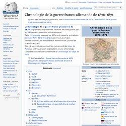 Chronologie de la guerre franco-allemande de 1870-1871