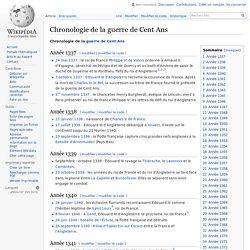 Chronologie de la guerre de Cent Ans