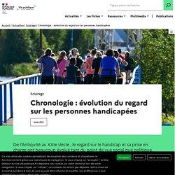 Chronologie : évolution du regard sur les personnes handicapées