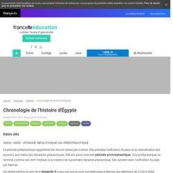 Chronologie de l'histoire d'Égypte