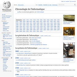 Chronologie de l'informatique