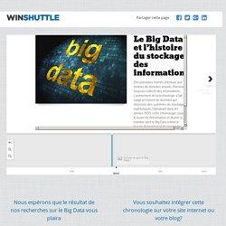 Big Data – Définition & Chronologie Interactive